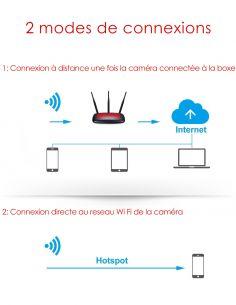 Câble vidéo BNC et alimentation 25m